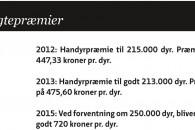 Stadig hurdler for dansk kalveproduktion