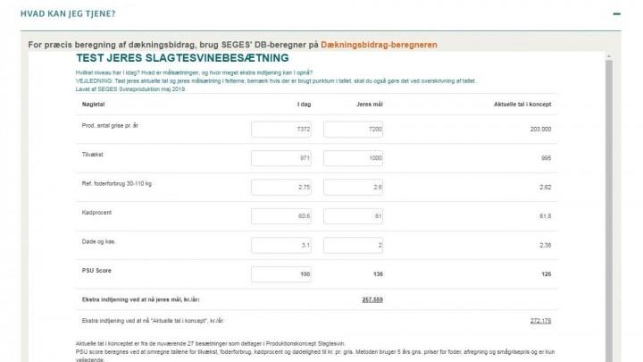 factory price 5315e 31bcb Slagtesvineproducent - test din indtjening