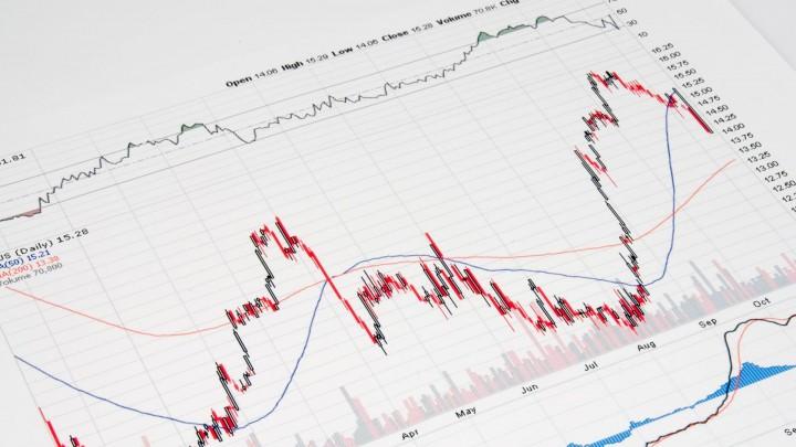 Afkod investorerne og tjen penge