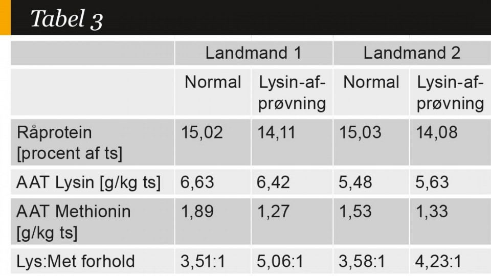 essentiel aminosyre